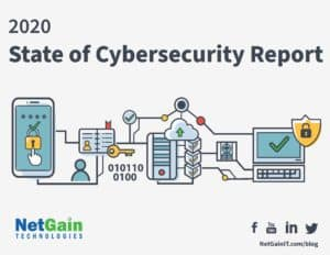 2020 state of cybersecurity report